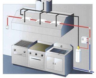 commercial kitchen hood design kitchenhood amp suppression maintenance in abu dhabi 5630